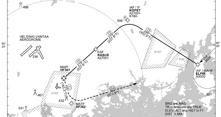 aviation rules - map - GPS based RNAV