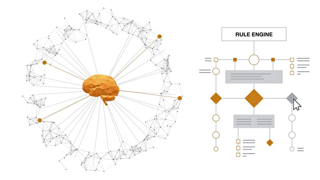 Profium Sense Rule Engine - business rules - inferencing / Tekoäly - Päättelykone
